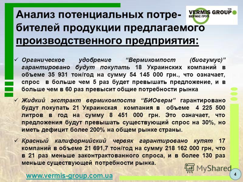 Органическое удобрение Вермикомпост (биогумус) гарантировано будут покупать 18 Украинских компаний в объеме 35 931 тон/год на сумму 54 145 000 грн., что означает, спрос в больше чем 5 раз будет превышать предложение, и в больше чем в 60 раз превысит