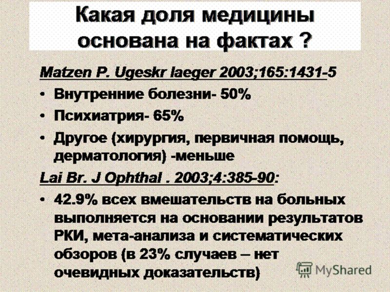 Какая доля медицины основана на фактах ? Matzen P. Ugeskr laeger 2003;165:1431-5 Внутренние болезни- 50% Психиатрия- 65% Другое (хирургия, первичная помощь, дерматология) -меньше Lai Br. J Ophthal. 2003;4:385-90: 42.9% всех вмешательств на больных вы