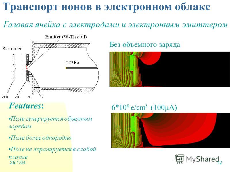 25/1/0412 Features: Поле генерируется объемным зарядом Поле более однородно Поле не экранируется в слабой плазме Газовая ячейка с электродами и электронным эмиттером Транспорт ионов в электронном облаке 6*10 8 e/cm 3 (100µA) Без объемного заряда