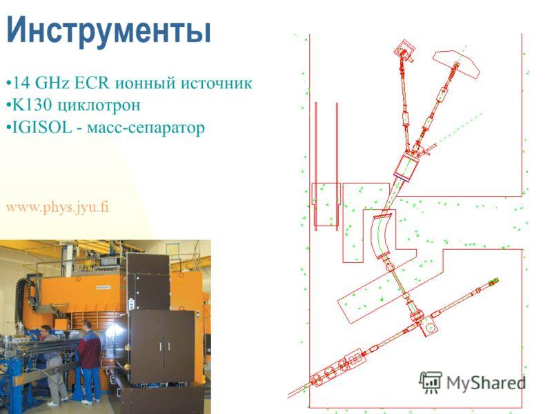 25/1/043 Инструменты 14 GHz ECR ионный источник K130 циклотрон IGISOL - масс-сепаратор www.phys.jyu.fi