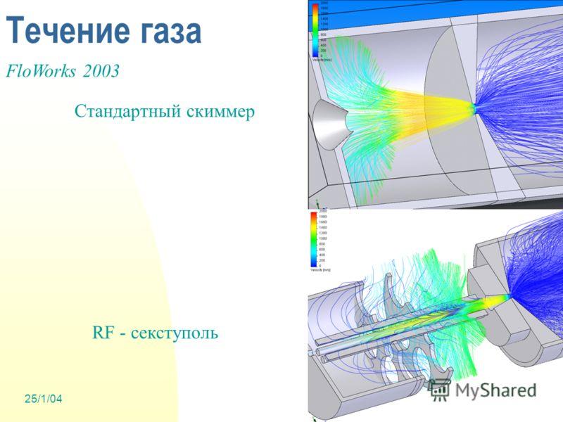 25/1/048 Течение газа Стандартный скиммер RF - секступоль FloWorks 2003