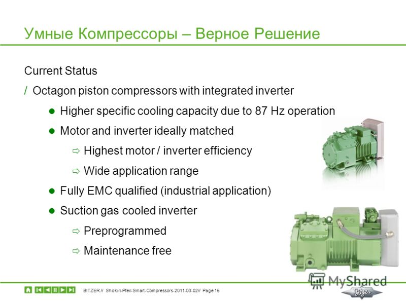 BITZER // Shokin-Pfeil-Smart-Compressors-2011-03-02// Page 15 Умные Компрессоры – Верное Решение Current Status /Octagon piston compressors with integrated inverter Higher specific cooling capacity due to 87 Hz operation Motor and inverter ideally ma