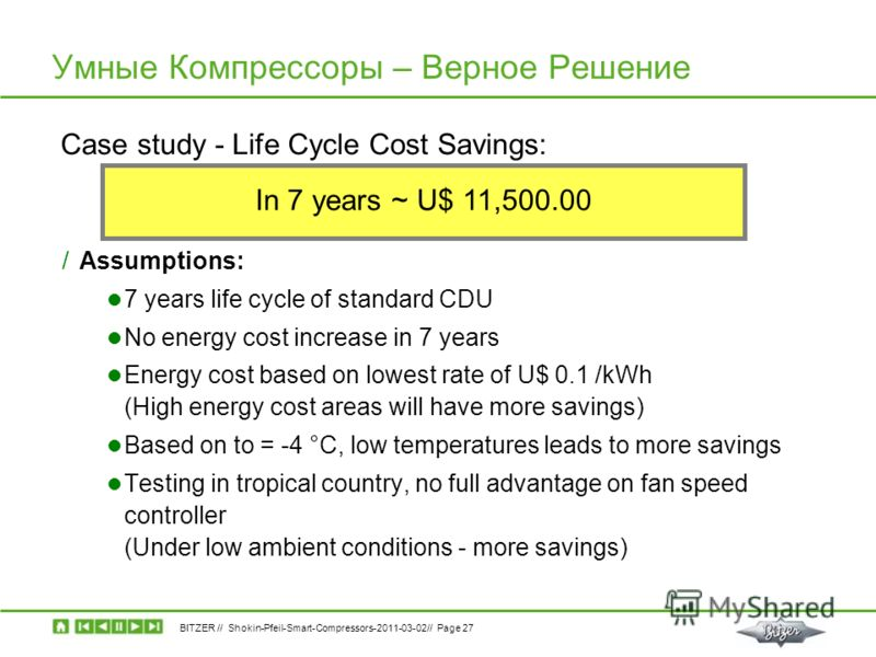 BITZER // Shokin-Pfeil-Smart-Compressors-2011-03-02// Page 27 Case study - Life Cycle Cost Savings: In 7 years ~ U$ 11,500.00 Умные Компрессоры – Верное Решение /Assumptions: 7 years life cycle of standard CDU No energy cost increase in 7 years Energ