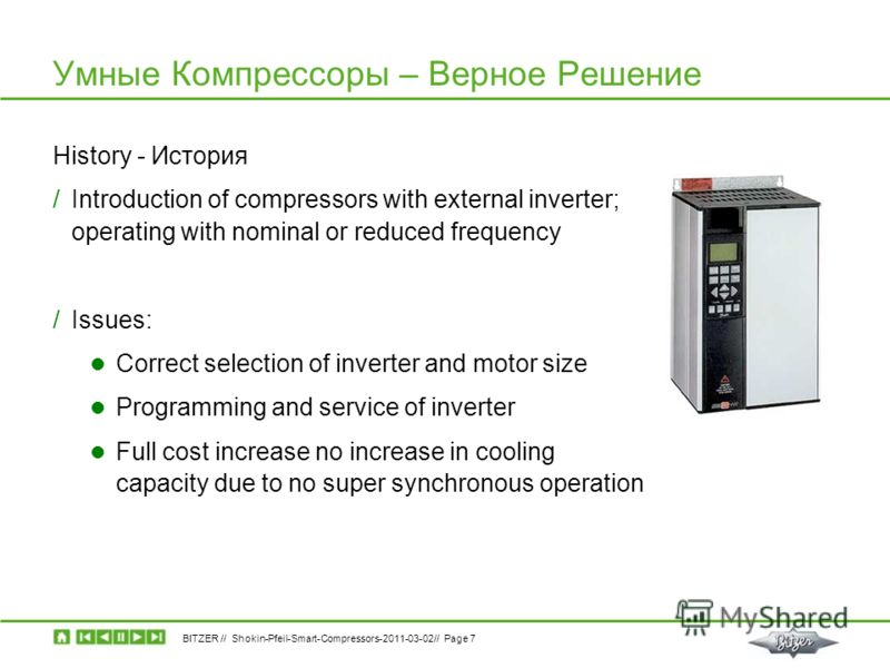 BITZER // Shokin-Pfeil-Smart-Compressors-2011-03-02// Page 7 Умные Компрессоры – Верное Решение History - История /Introduction of compressors with external inverter; operating with nominal or reduced frequency /Issues: Correct selection of inverter