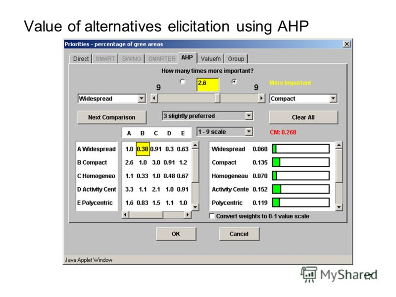 17 Value of alternatives elicitation using AHP