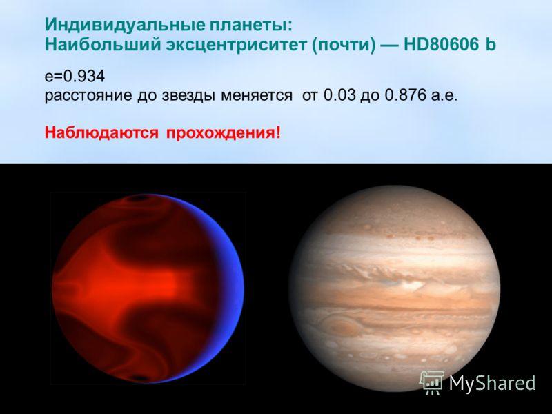 Индивидуальные планеты: Наибольший эксцентриситет (почти) HD80606 b e=0.934 расстояние до звезды меняется от 0.03 до 0.876 а.е. Наблюдаются прохождения!