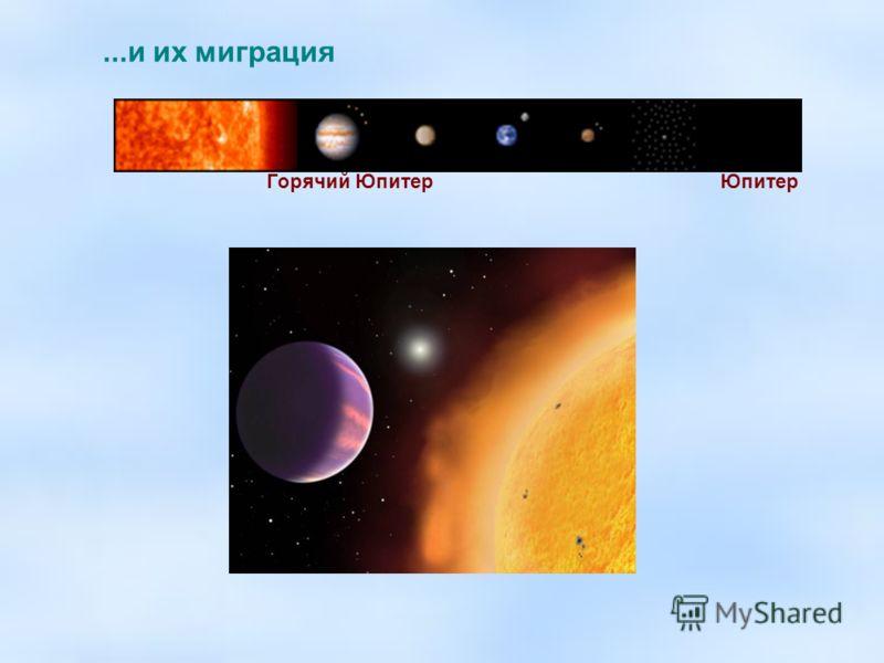 Горячий ЮпитерЮпитер...и их миграция