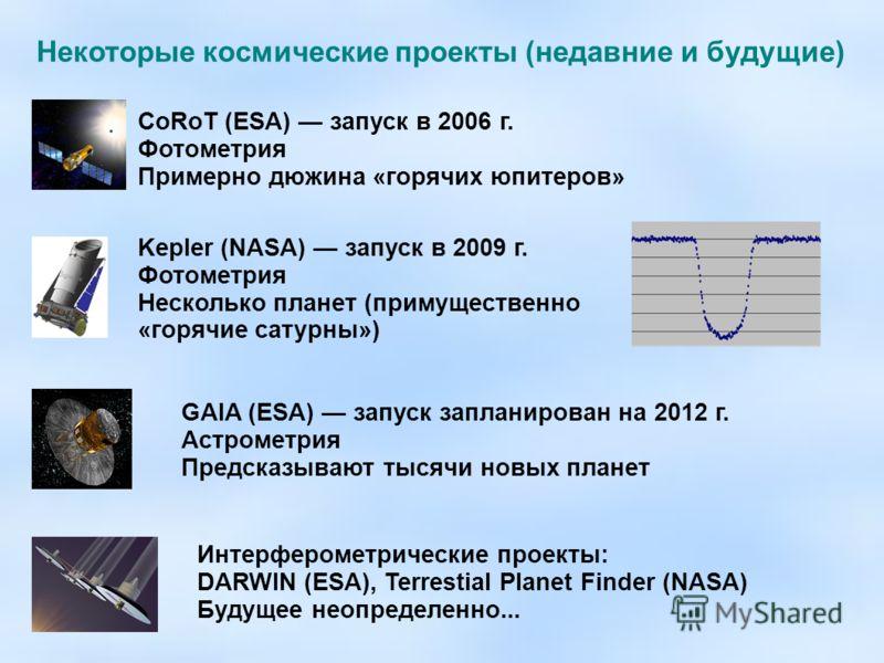 Некоторые космические проекты (недавние и будущие) Kepler (NASA) запуск в 2009 г. Фотометрия Несколько планет (примущественно «горячие сатурны») CoRoT (ESA) запуск в 2006 г. Фотометрия Примерно дюжина «горячих юпитеров» Интерферометрические проекты: