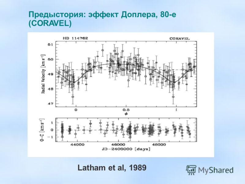 Предыстория: эффект Доплера, 80-е (CORAVEL) Latham et al, 1989