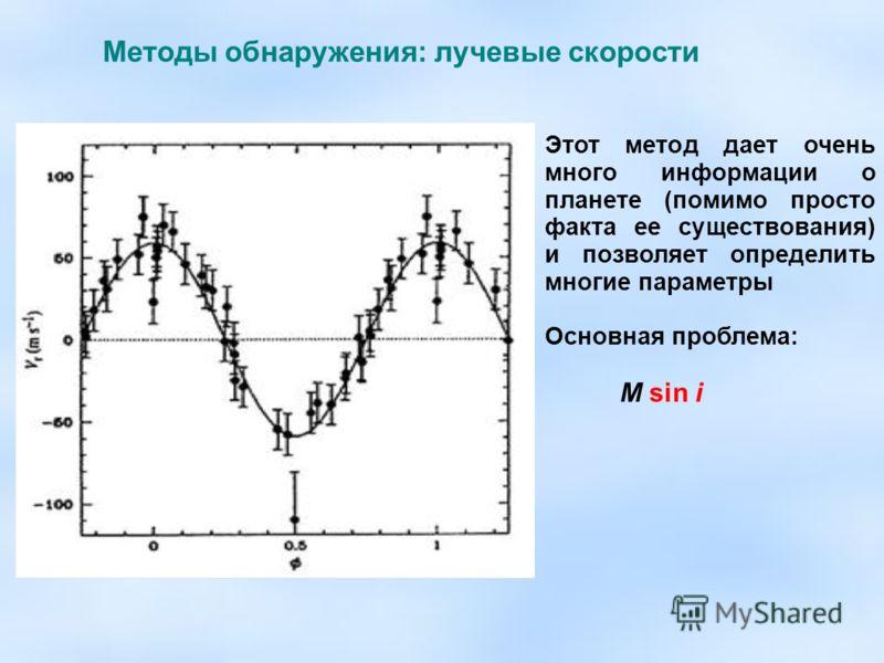 Методы обнаружения: лучевые скорости Этот метод дает очень много информации о планете (помимо просто факта ее существования) и позволяет определить многие параметры Основная проблема: M sin i