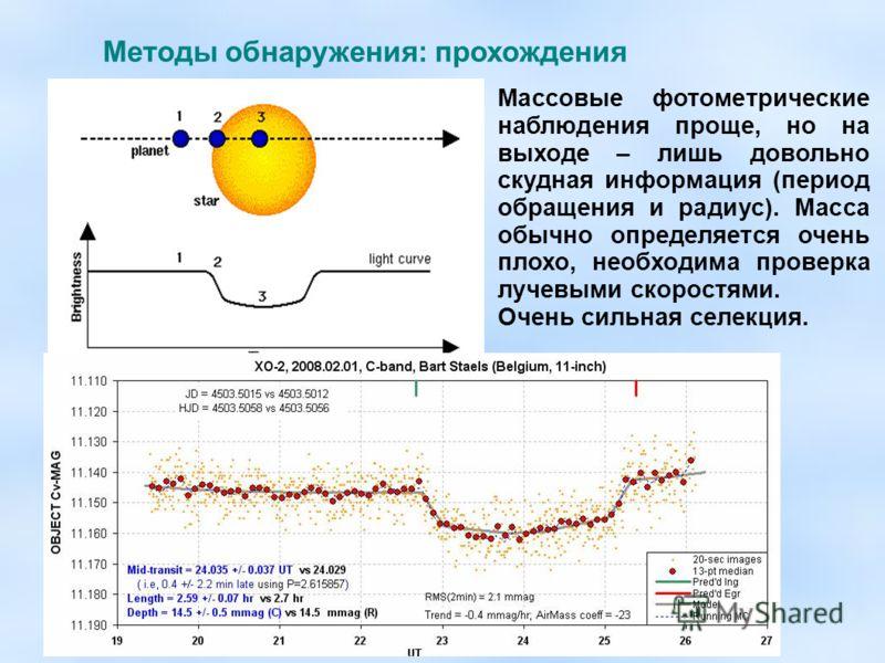 Методы обнаружения: прохождения Массовые фотометрические наблюдения проще, но на выходе – лишь довольно скудная информация (период обращения и радиус). Масса обычно определяется очень плохо, необходима проверка лучевыми скоростями. Очень сильная селе