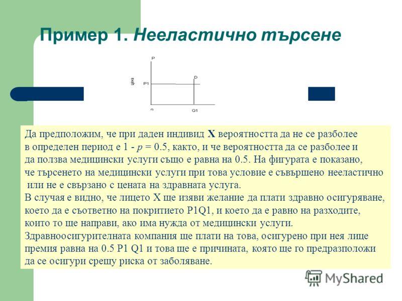 Пример 1. Нееластично търсене Да предположим, че при даден индивид Х вероятността да не се разболее в определен период е 1 - р = 0.5, както, и че вероятността да се разболее и да ползва медицински услуги също е равна на 0.5. На фигурата е показано, ч