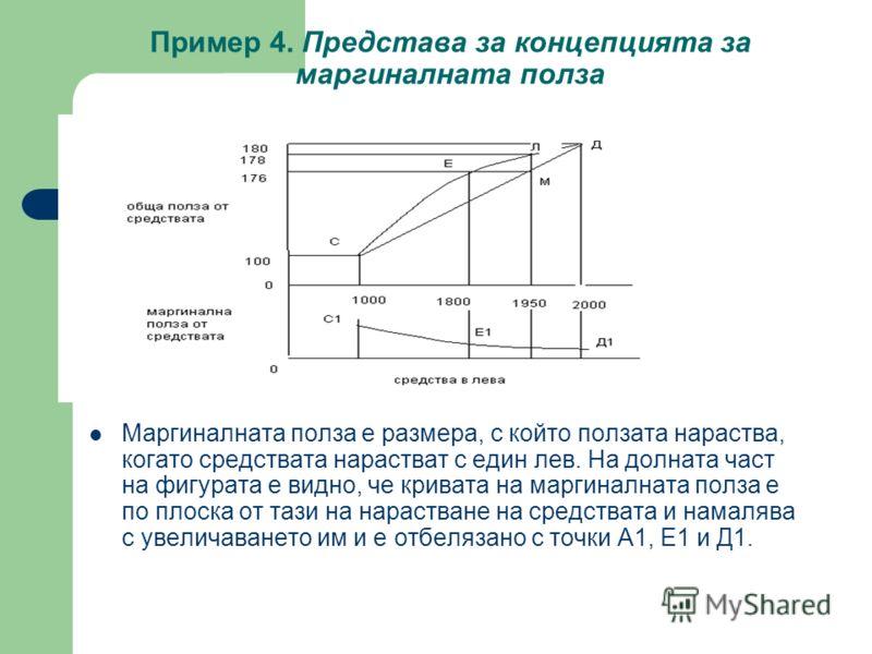 Пример 4. Представа за концепцията за маргиналната полза Маргиналната полза е размера, с който ползата нараства, когато средствата нарастват с един лев. На долната част на фигурата е видно, че кривата на маргиналната полза е по плоска от тази на нара