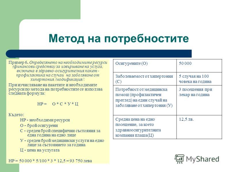 Метод на потребностите Пример 6. Определянето на необходимите ресурси (финансови средства) за извършване на услуга, включена в здравно-осигурителния пакет - профилактика на случаи на заболяване от хипертония /модификация/: При изчисляване на пакетите