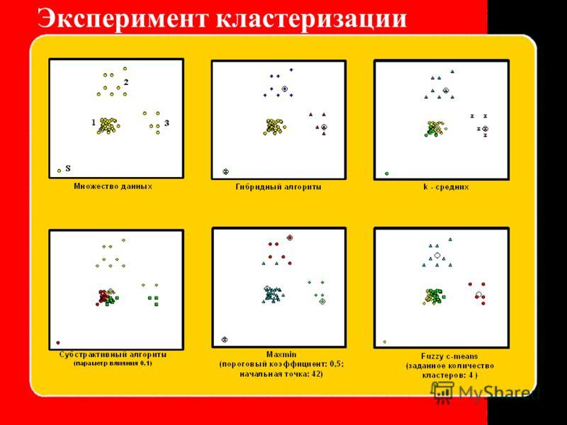 Эксперимент кластеризации