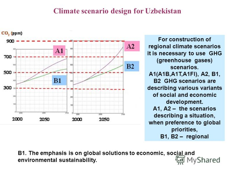 Grid points SCENGEN and reference stations of Uzbekistan. Climate scenario design for Uzbekistan Metodology IPCC : Application of MAGICC: selection of the emission scenarios from IPCC SRES storylines Application of SCENGEN: analysis of models uncerta