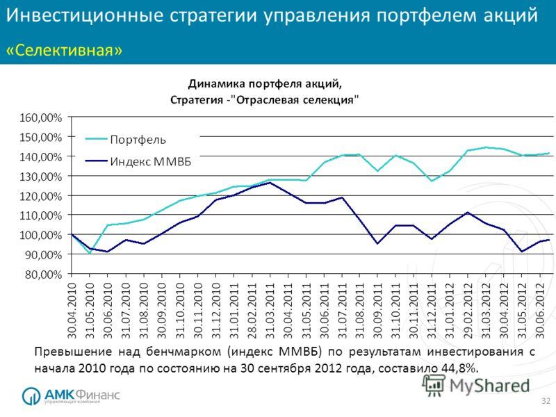 32 Инвестиционные стратегии: «Консервативная» Инвестиционные стратегии управления портфелем акций «Селективная» Превышение над бенчмарком (индекс ММВБ) по результатам инвестирования с начала 2010 года по состоянию на 30 сентября 2012 года, составило