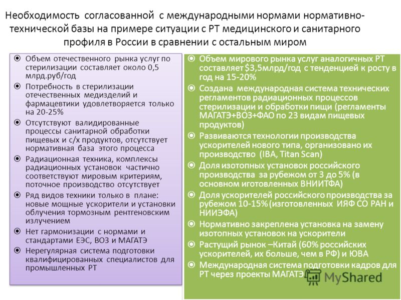 Необходимость согласованной с международными нормами нормативно- технической базы на примере ситуации с РТ медицинского и санитарного профиля в России в сравнении с остальным миром Объем отечественного рынка услуг по стерилизации составляет около 0,5