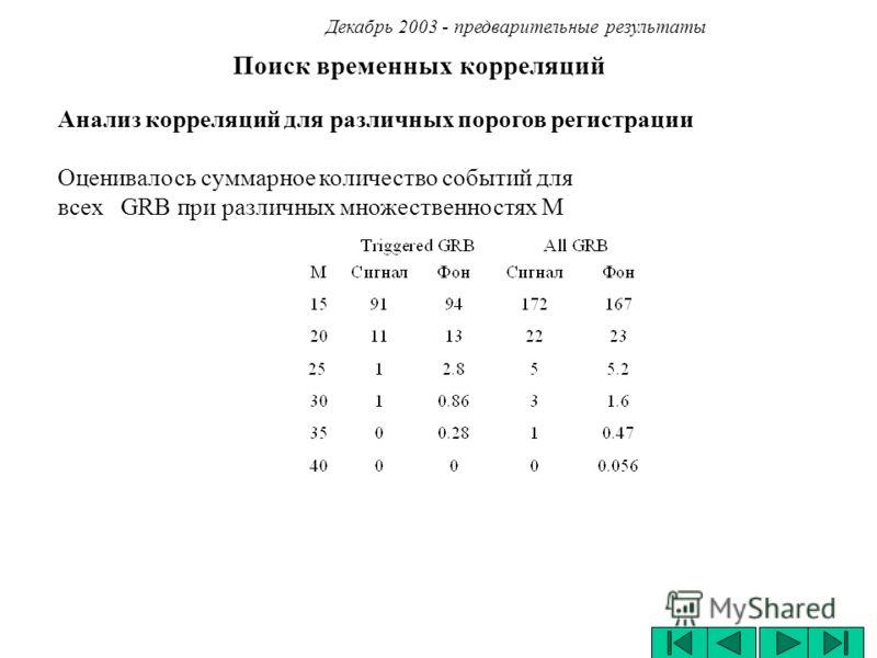 Поиск временных корреляций Декабрь 2003 - предварительные результаты Анализ корреляций для различных порогов регистрации Оценивалось суммарное количество событий для всех GRB при различных множественностях М
