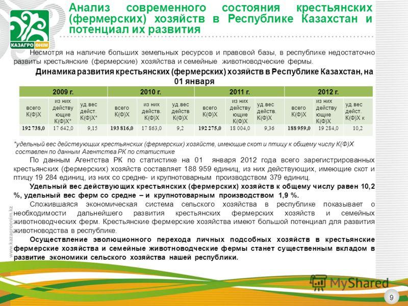 Отчет фермерское хозяйство Олвин
