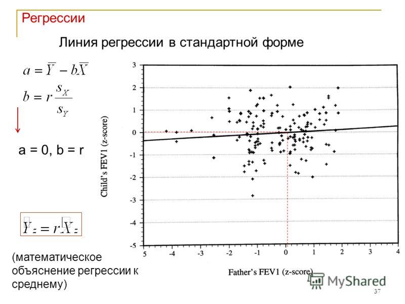 37 Регрессии Линия регрессии в стандартной форме a = 0, b = r (математическое объяснение регрессии к среднему)
