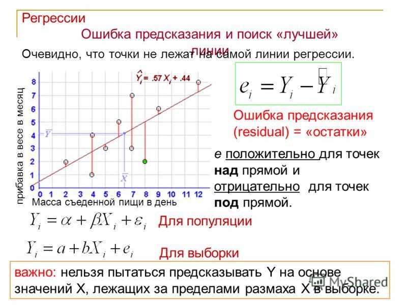 38 Ошибка предсказания (residual) = «остатки» e положительно для точек над прямой и отрицательно для точек под прямой. Ошибка предсказания и поиск «лучшей» линии Регрессии прибавка в весе в месяц Масса съеденной пищи в день Очевидно, что точки не леж