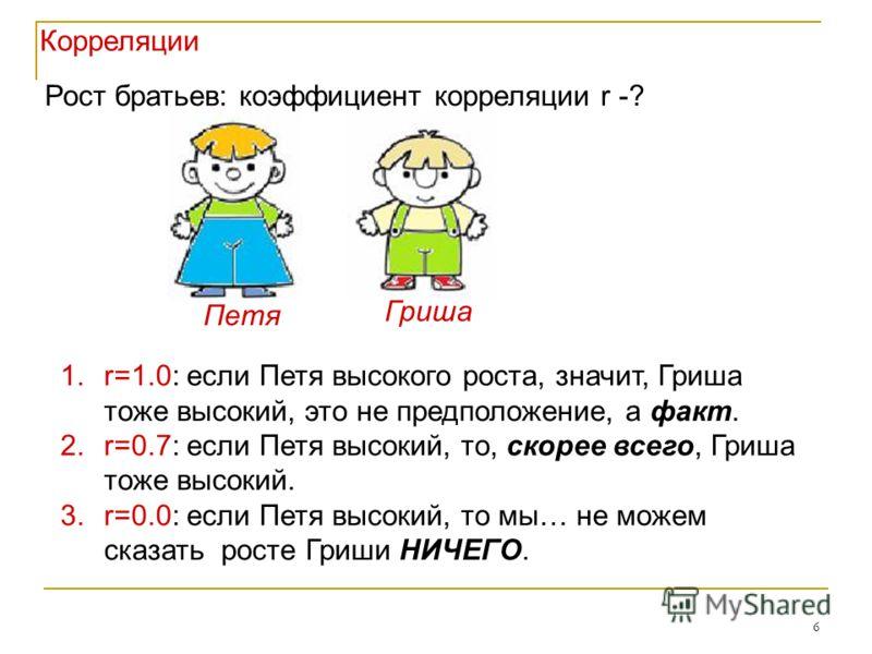 6 1.r=1.0: если Петя высокого роста, значит, Гриша тоже высокий, это не предположение, а факт. 2.r=0.7: если Петя высокий, то, скорее всего, Гриша тоже высокий. 3.r=0.0: если Петя высокий, то мы… не можем сказать росте Гриши НИЧЕГО. Рост братьев: коэ