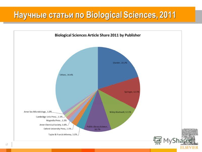 17 Научные статьи по Biological Sciences, 2011