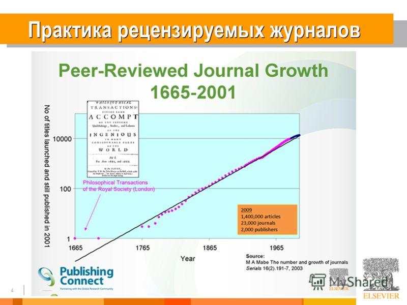 4 Практика рецензируемых журналов