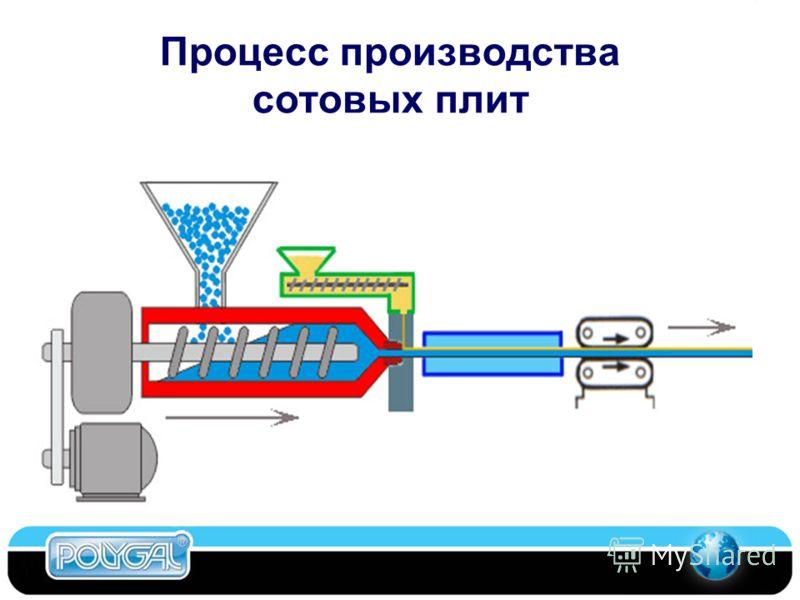 Процесс производства сотовых плит Manufacture technology