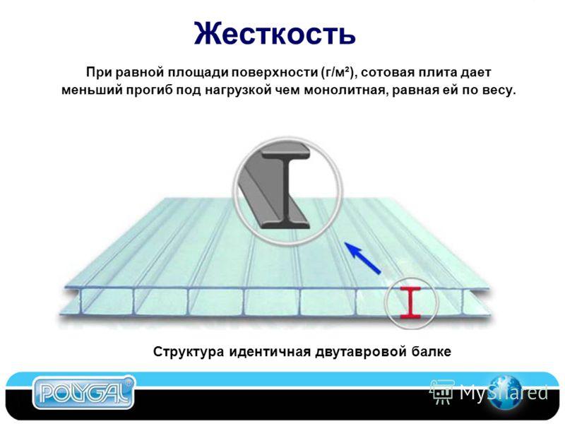 Жесткость При равной площади поверхности (г/м²), сотовая плита дает меньший прогиб под нагрузкой чем монолитная, равная ей по весу. Структура идентичная двутавровой балке Competitive Materials