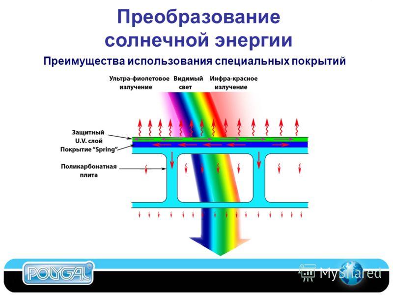 Преимущества использования специальных покрытий Преобразование солнечной энергии Competitive Materials