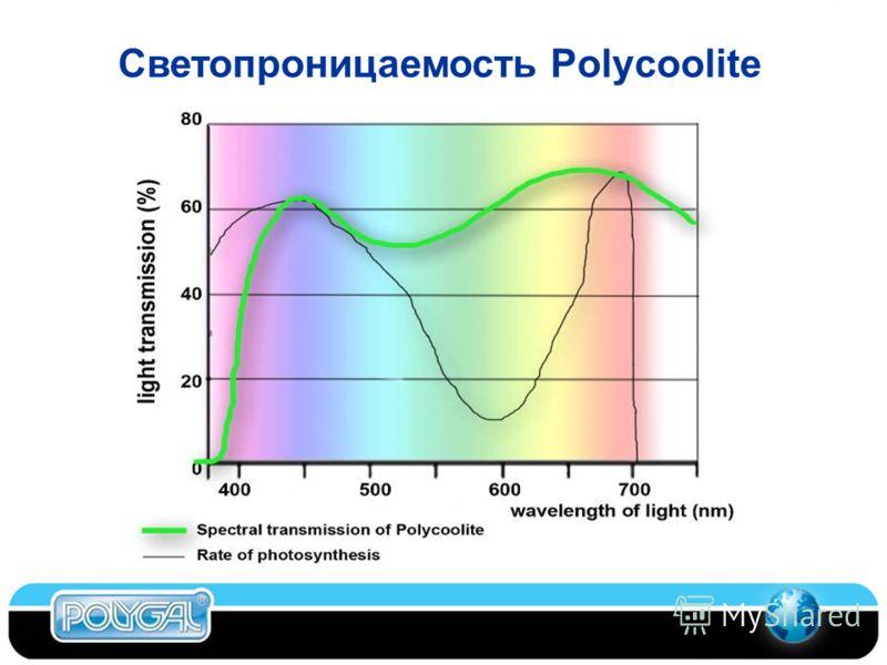 Светопроницаемость Polycoolite