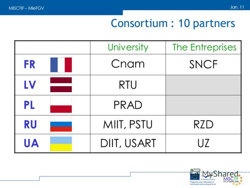 MISCTIF – MieTGV Jan. 11 Consortium : 10 partners University The Entreprises FR Cnam SNCF LV RTU PL PRAD RU MIIT, PSTURZD UA DIIT, USARTUZ