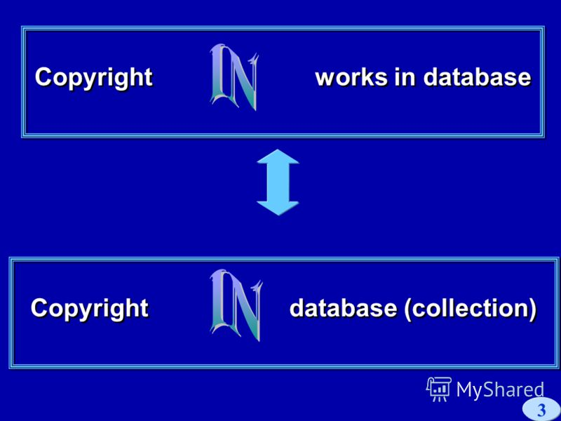 3 Copyright works in database Copyright database (collection)