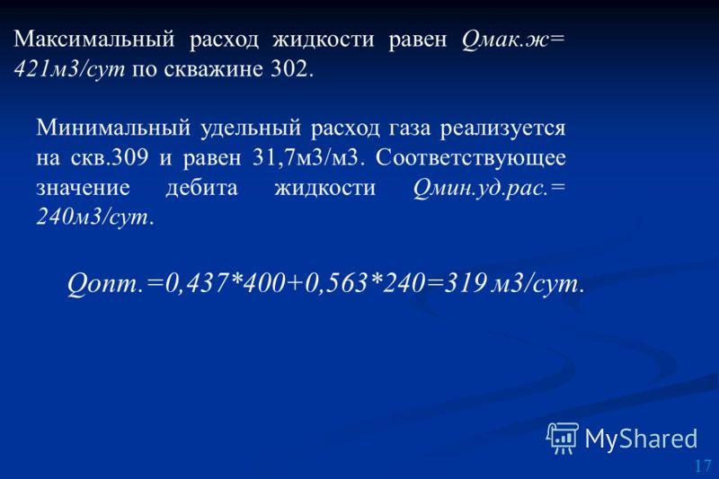 17 Максимальный расход жидкости равен Qмак.ж= 421м3/сут по скважине 302. Минимальный удельный расход газа реализуется на скв.309 и равен 31,7м3/м3. Соответствующее значение дебита жидкости Qмин.уд.рас.= 240м3/сут. Qопт.=0,437*400+0,563*240=319 м3/сут