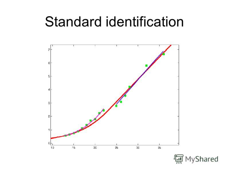 Standard identification