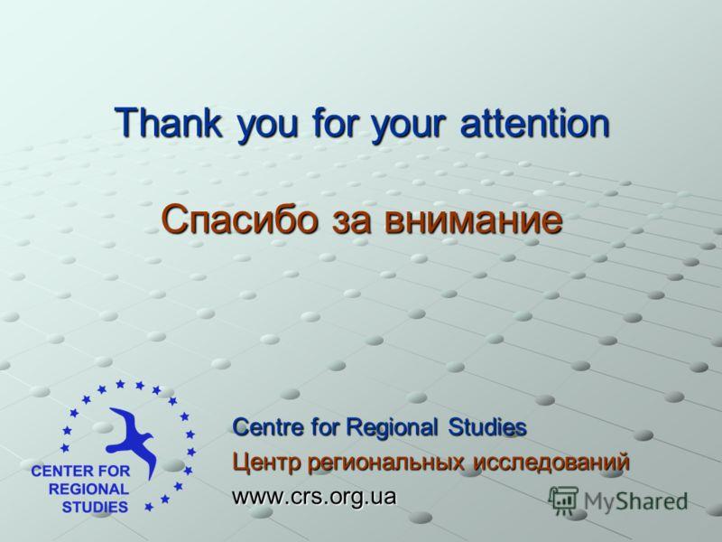 Thank you for your attention Спасибо за внимание Centre for Regional Studies Центр региональных исследований www.crs.org.ua