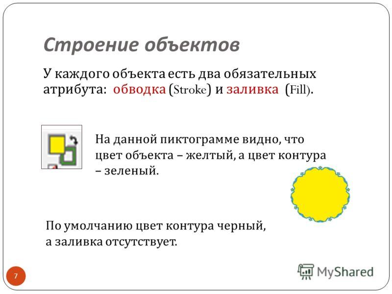 Строение объектов 7 У каждого объекта есть два обязательных атрибута : обводка (Stroke) и заливка (Fill). На данной пиктограмме видно, что цвет объекта – желтый, а цвет контура – зеленый. По умолчанию цвет контура черный, а заливка отсутствует.