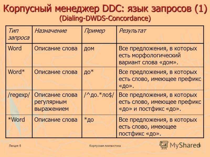 Лекция 8Корпусная лингвистика16 Корпусный менеджер DDC: язык запросов (1) (Dialing-DWDS-Concordance) Тип запроса НазначениеПримерРезультат WordОписание словадомВсе предложения, в которых есть морфологический вариант слова «дом». Word*Описание словадо