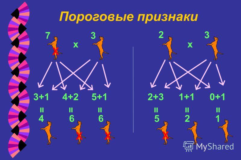 X 7 x 3 3+14+25+1 == = 4 X 6 X 6 2 x 3 2+31+10+1 == = 2 15 X Пороговые признаки