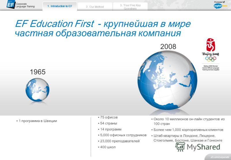 2. Our Method 3. Your Five Key Questions ef.com/corporate 1. Introduction to EF Powered by: 75 офисов 54 стран ы 14 программ 5,000 офисных сотрудников 23,000 преподавателей 400 школ 1. Introduction to EF EF Education First - крупнейшая в мире частная