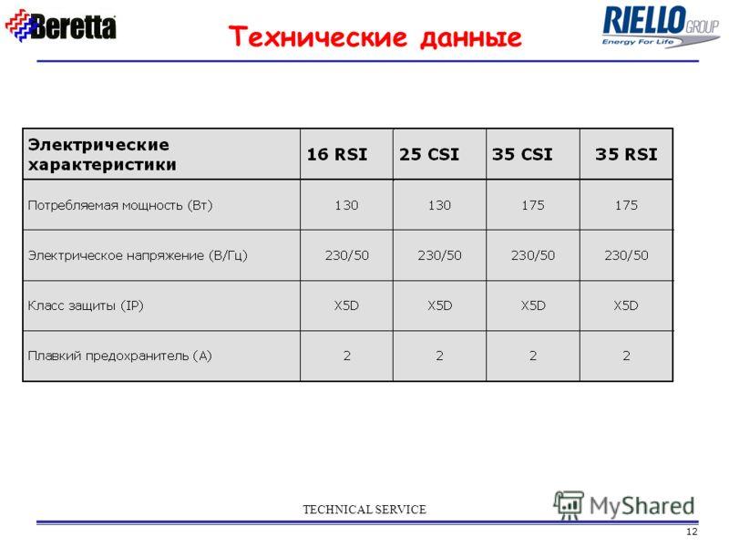12 TECHNICAL SERVICE Технические данные