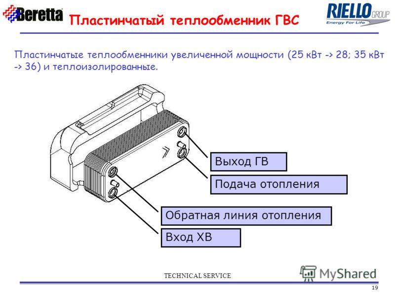 19 TECHNICAL SERVICE Выход ГВ Вход ХВ Подача отопления Обратная линия отопления Пластинчатые теплообменники увеличенной мощности (25 кВт -> 28; 35 кВт -> 36) и теплоизолированные. Пластинчатый теплообменник ГВС