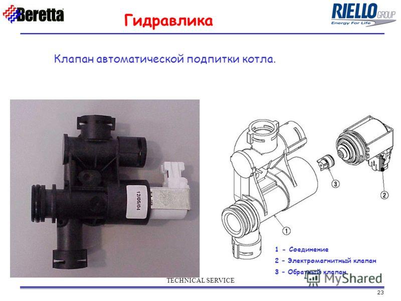 23 TECHNICAL SERVICE Клапан автоматической подпитки котла. Гидравлика 1 - Соединение 2 – Электромагнитный клапан 3 – Обратный клапан