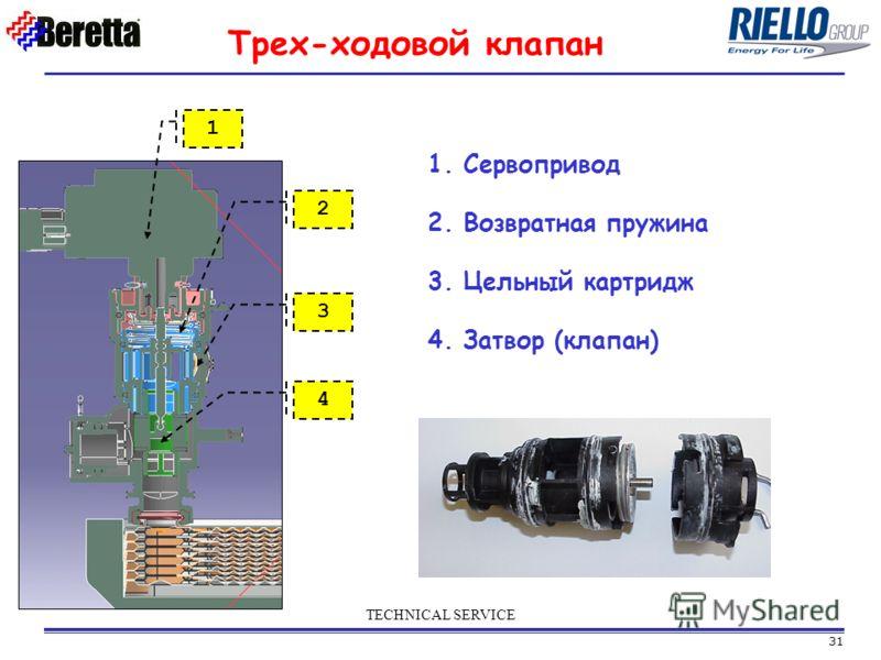 31 TECHNICAL SERVICE 1 3 2 4 1. Сервопривод 2. Возвратная пружина 3. Цельный картридж 4. Затвор (клапан) Трех-ходовой клапан