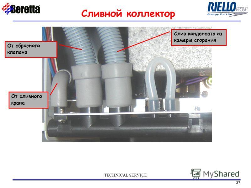 37 TECHNICAL SERVICE Сливной коллектор Слив конденсата из камеры сгорания От сбросного клапана От сливного крана