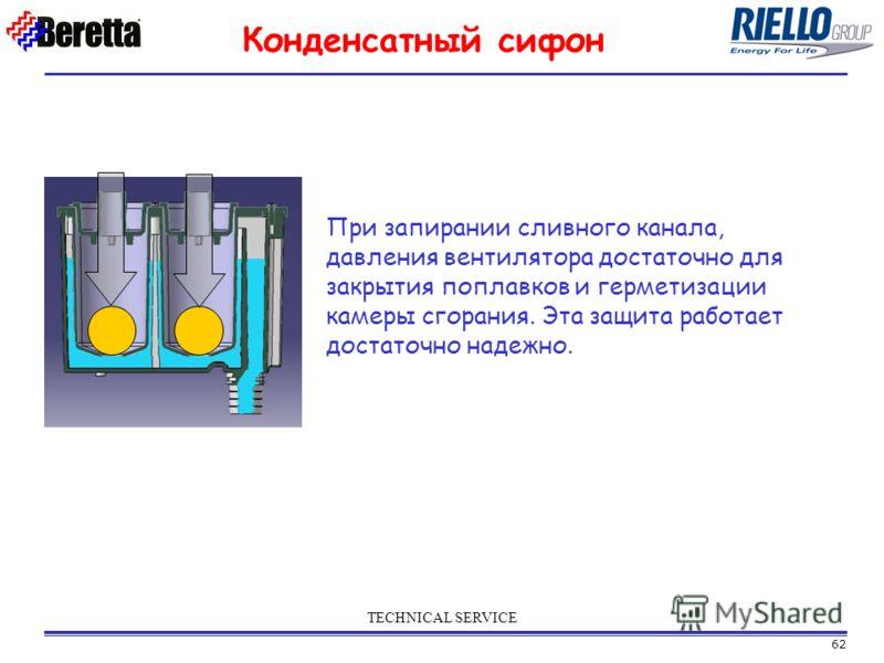 62 TECHNICAL SERVICE При запирании сливного канала, давления вентилятора достаточно для закрытия поплавков и герметизации камеры сгорания. Эта защита работает достаточно надежно. Конденсатный сифон