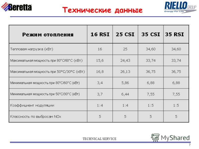 7 TECHNICAL SERVICE Технические данные