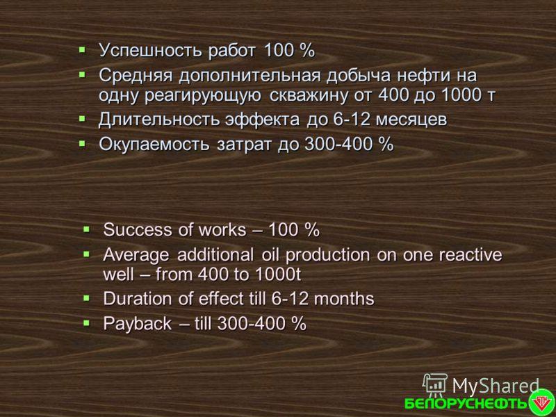 Успешность работ 100 % Успешность работ 100 % Средняя дополнительная добыча нефти на одну реагирующую скважину от 400 до 1000 т Средняя дополнительная добыча нефти на одну реагирующую скважину от 400 до 1000 т Длительность эффекта до 6-12 месяцев Дли
